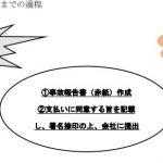 【労評アート労組】アート引越センター裁判報告